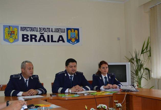 politia braila